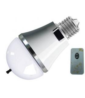 ampoules ion